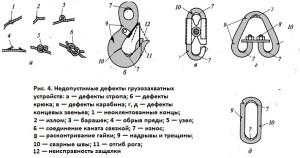 defekty-gruzozahvatov