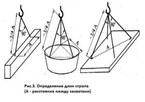 opredelenie-dliny-stropa-3